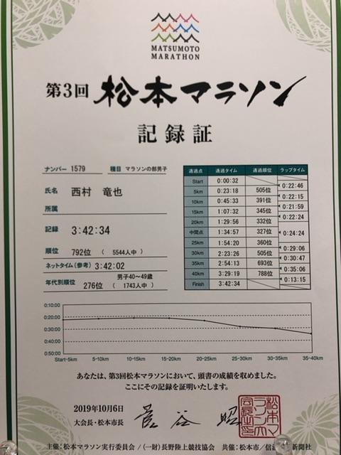 松本マラソン記録証完走証